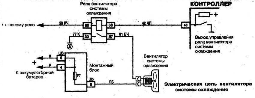 Схема системы охлаждения ваз