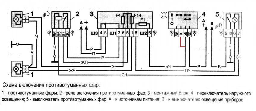 Описание: Схема подключения противотуманных фар на ваз 21124. ять коробку передач, з коробок от молока.