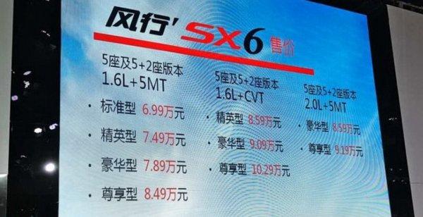 Кроссовер Dongfeng SX6 официально презентовали на автосалоне в Чэнду