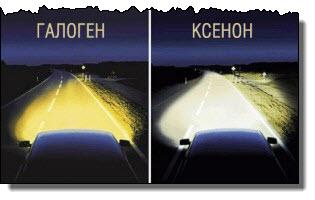 Ксеноновые лампы - оптимальный выбор по соотношению цены и качества