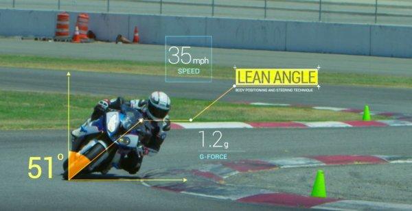 На рынке появился девайс PUSH SmartGauge для начинающих мотогонщиков